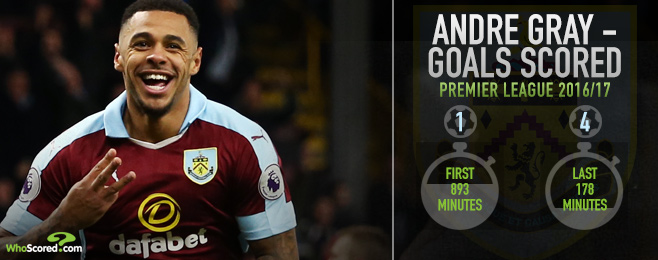 Fantasy Football tips for Gameweek 21 in the Premier League