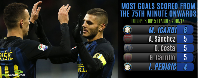 Are late goals proving Serie A is Europe's most exciting league?