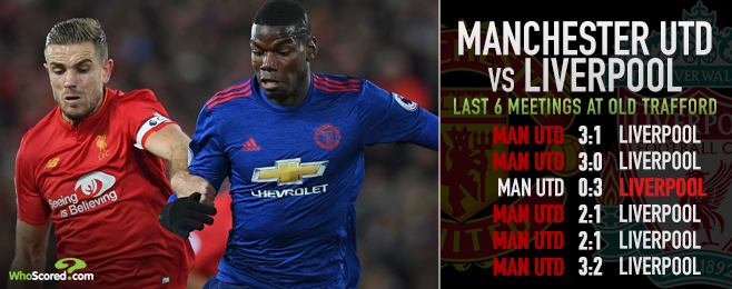 Top match Tips: Manchester United to edge Liverpool at Old Trafford