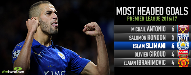 Transfer Watch: Ranking the Premier League's club-record summer signings