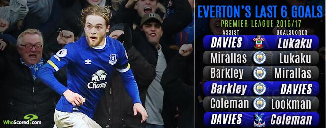 Has Tom Davies done enough to retain regular Everton spot?