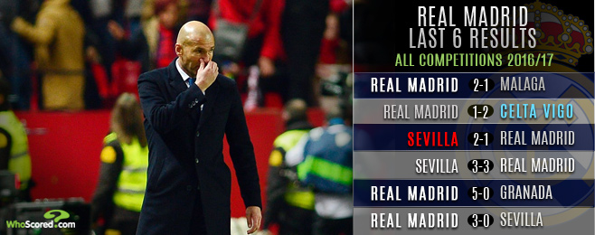 Winter Champions Real Madrid armed to deal with choppy waters