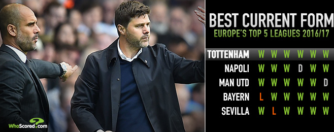 The Expert: Can Tottenham crush Manchester City's title hopes on Saturday?