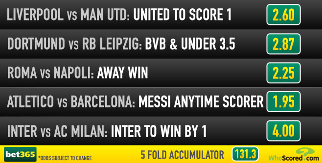 WhoScored Tipster: The best tips from Europe's biggest games this weekend