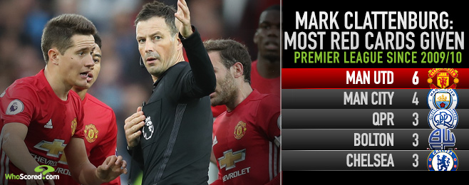 Revealed: Stats prove Manchester United will be glad Clattenburg has gone