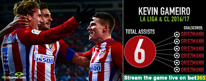 Altetico vs Barcelona: Will Griezmann-Gameiro or Messi-Suarez partnership prevail?