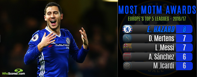 Is Chelsea's Hazard now in the finest form of his career?