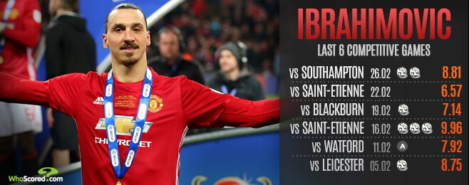 Why Manchester United need to extend Ibrahimovic's Old Trafford stay