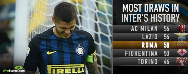 Inter-Roma among tight affairs in Europe's top tips this weekend
