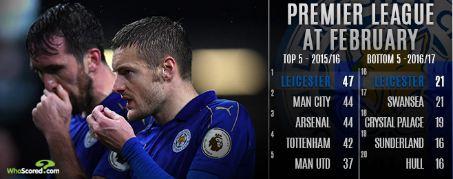 Fact or Fiction: Could cowardly champions Leicester really get relegated?