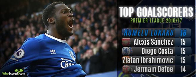 Can Everton hitman Lukaku maintain consistency to land golden boot?