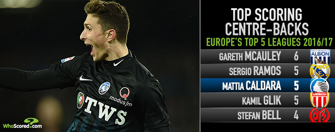 The Expert: Caldara the rightful heir to Chiellini's Juventus throne
