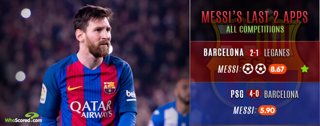 Messi papers over the cracks during Barcelona's identity crisis