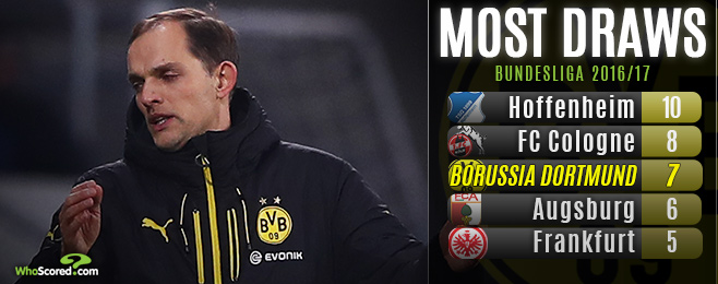 Juventus, Dortmund and Monaco in Europe's top tips this weekend