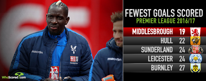 Could Sakho transform Palace fortunes in Boro six-pointer?