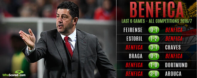 Benfica go to Germany for free shot at Champions League glory