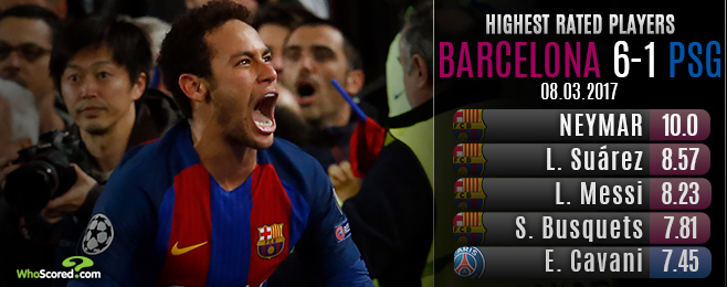 Neymar silences critics to star in Barcelona's greatest win ever