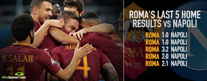 Roma, Liverpool and Borussia Dortmund in Europe's top tips this weekend