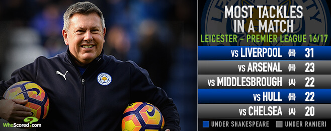 Fact or Fiction: Were Leicester right to sack Claudio Ranieri?