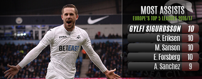 Is Swansea's Sigurdsson the Premier League's most underrated creator?