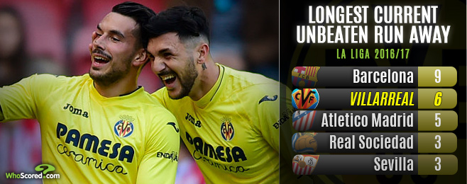 Villarreal, Juventus and Liverpool in Europe's top tips this weekend