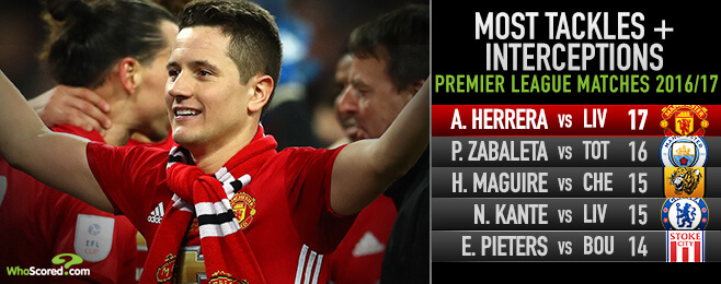 Why Herrera is now the first name on Manchester United's teamsheet