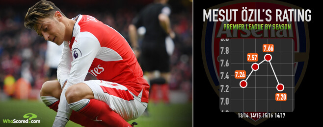 Is Mesut Ozil being unfairly scapegoated by Arsenal fans?