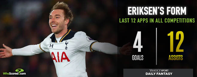 Tottenham to win North London Derby in Yahoo! Fantasy Football Tips