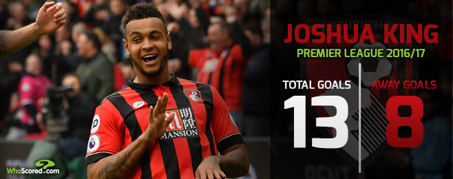 Yahoo! Fantasy Football: The most in form Premier League performers
