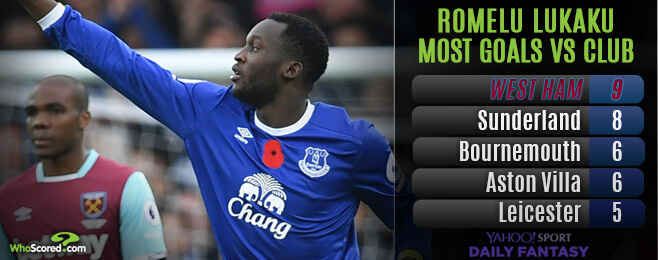 Yahoo! Fantasy Football: The Premier League's top in form performers