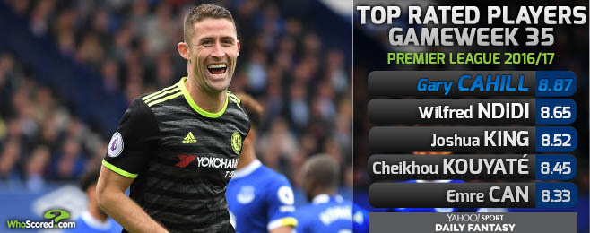 Yahoo! Fantasy Football: Chelsea star tops performance points