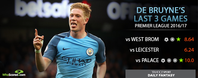 WhoScored Expert: Who we're picking in Yahoo! Fantasy Football this weekend