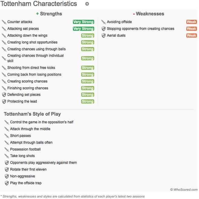 Pochettino ready for one more season at Tottenham