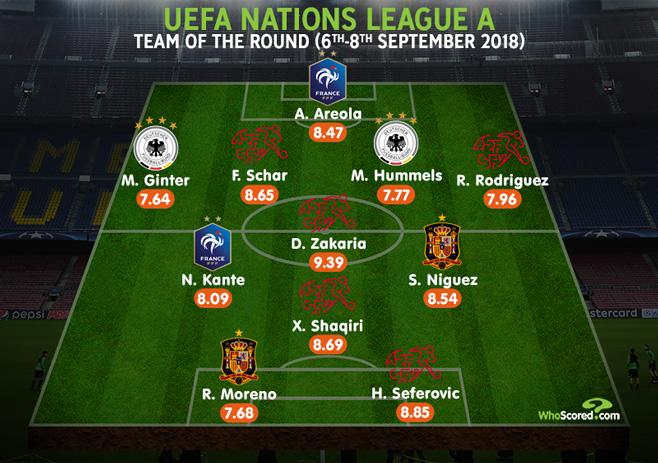 Nations League 2018/19 2018%2f9%2fUNLAXI658