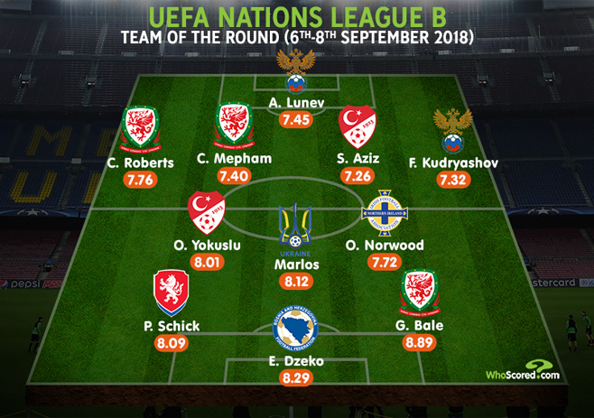 Nations League 2018/19 2018%2f9%2fUNLBXI658
