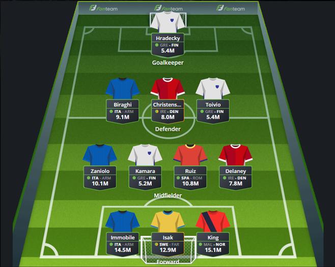 Calendrier Match Foot Euro 2020.Fanteam Fantasy Football Serie A Goalmachine Among Euro