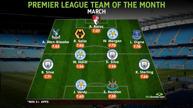 Premier League Best XI: Manchester City trio make team of