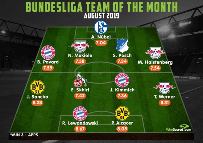 Title Contenders Bayern And Rb Leipzig Dominate Bundesliga Best Xi