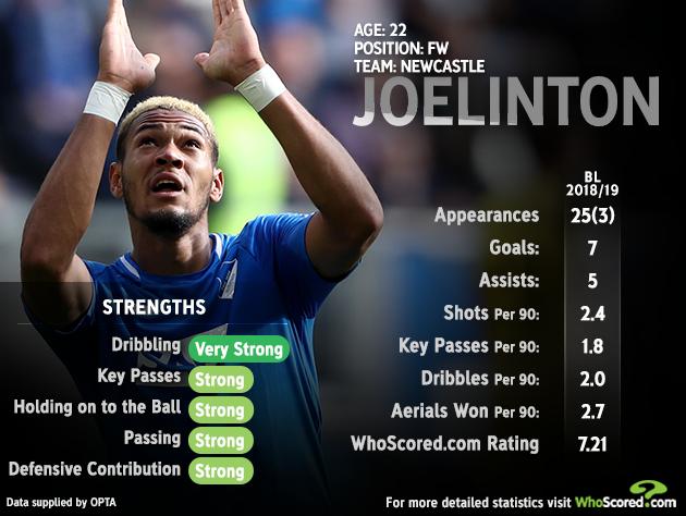 Newcastle smash club-record for Brazilian striker