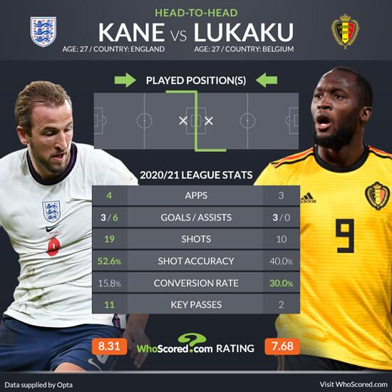 UEFA Nations League team news and prediction: England vs ...