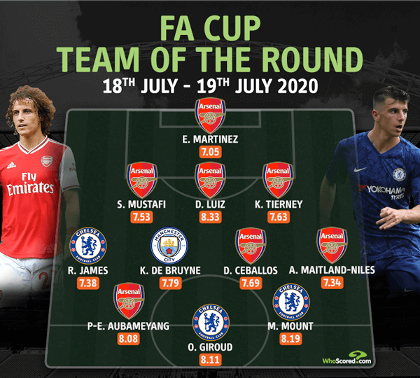 Luiz the star as Arsenal dominate FA Cup Best XI