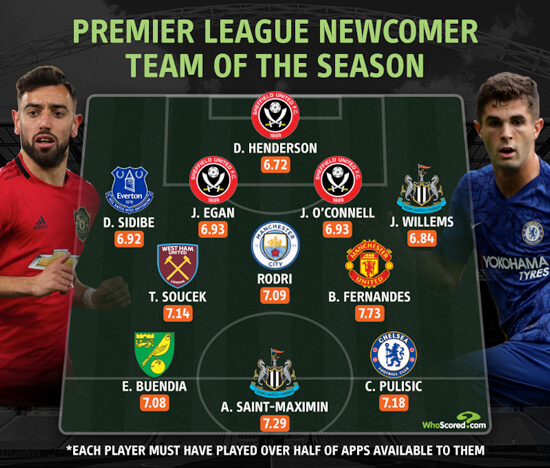 Fernandes and Pulisic star in top Premier League Newcomer XI