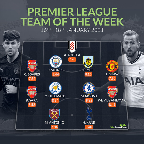 Arsenal dominate Premier League team of the week following Newcastle win